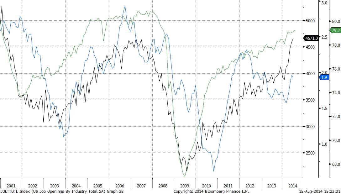 Etats-Unis : un risque d'inflation sous-estimé par la Fed et les marchés financiers ?